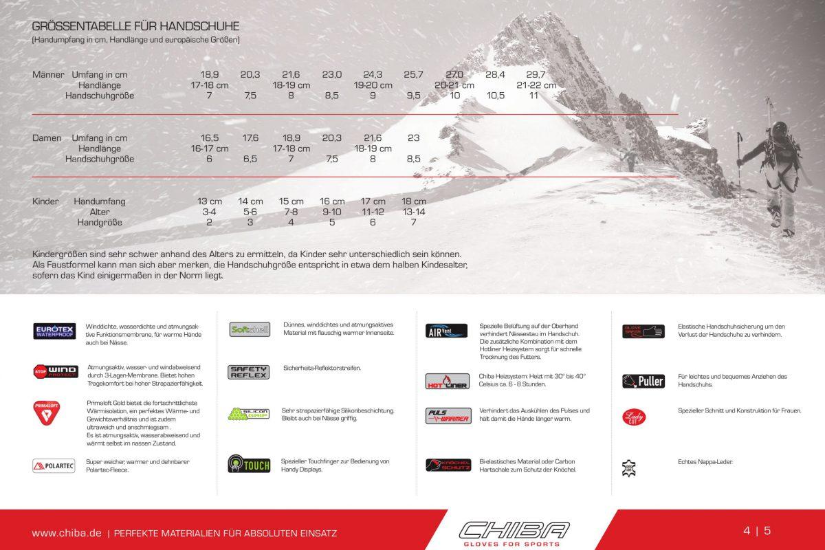 Ski 2019-20 Seite 4