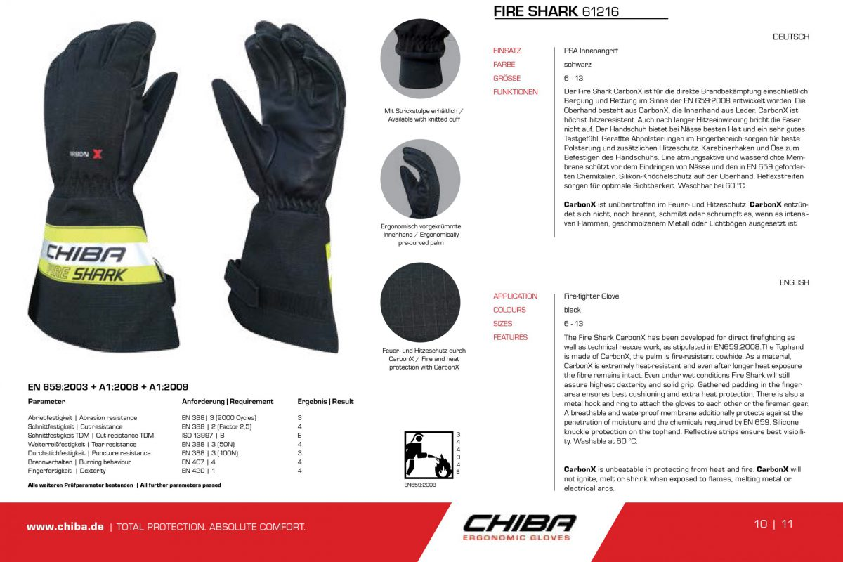 CHIBA Safety Gloves 2020 LR-11 copy