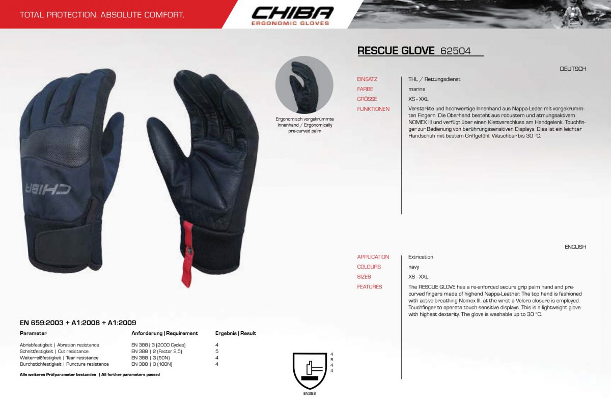 CHIBA Safety Gloves 2020 LR-12 copy