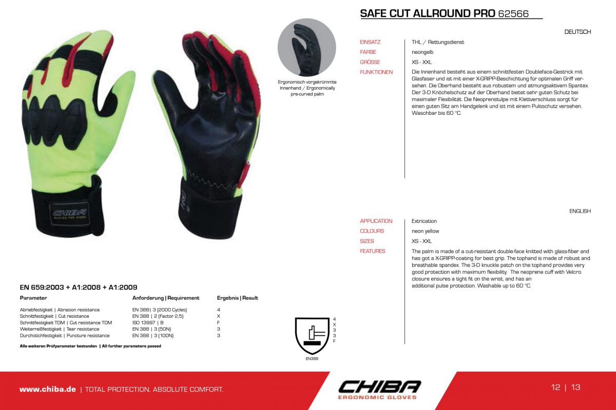 CHIBA Safety Gloves 2020 LR-13 copy