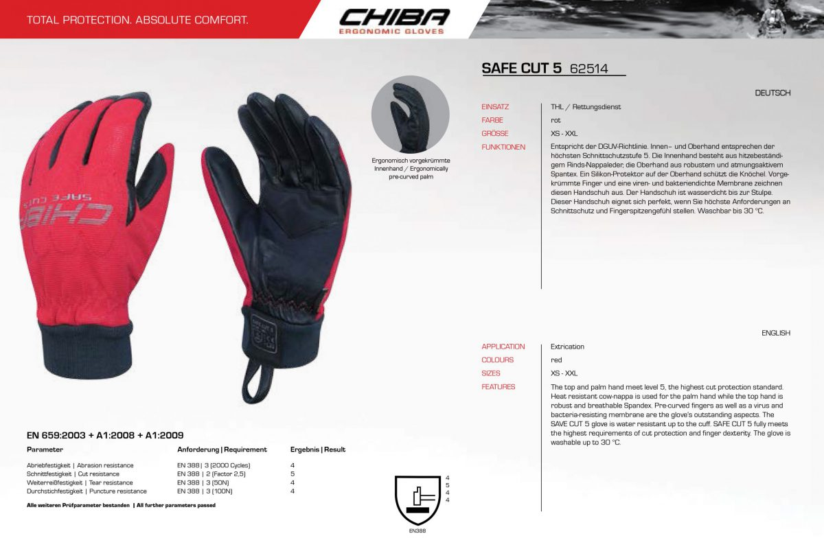 CHIBA Safety Gloves 2020 LR-14 copy