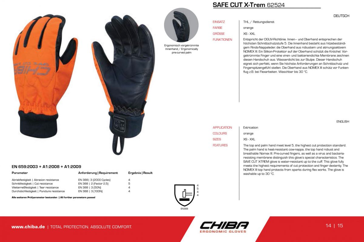 CHIBA Safety Gloves 2020 LR-15 copy