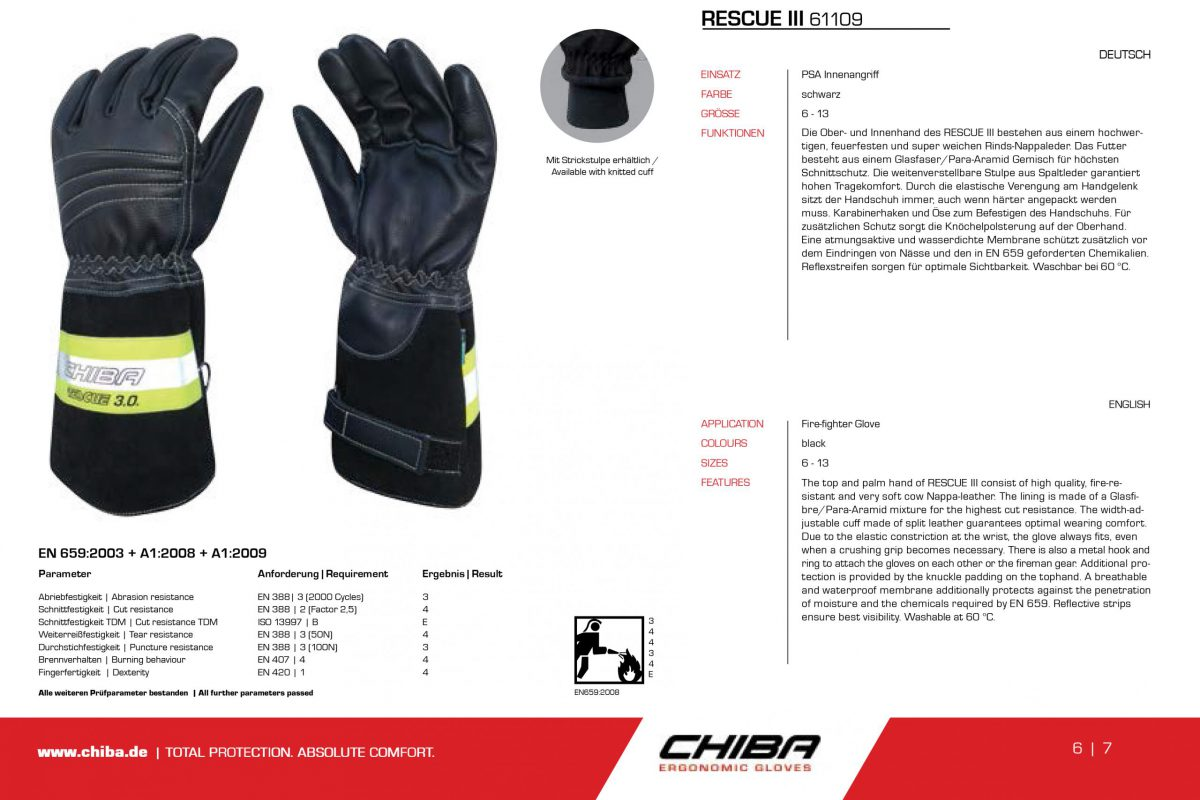 CHIBA Safety Gloves 2020 LR-7 copy