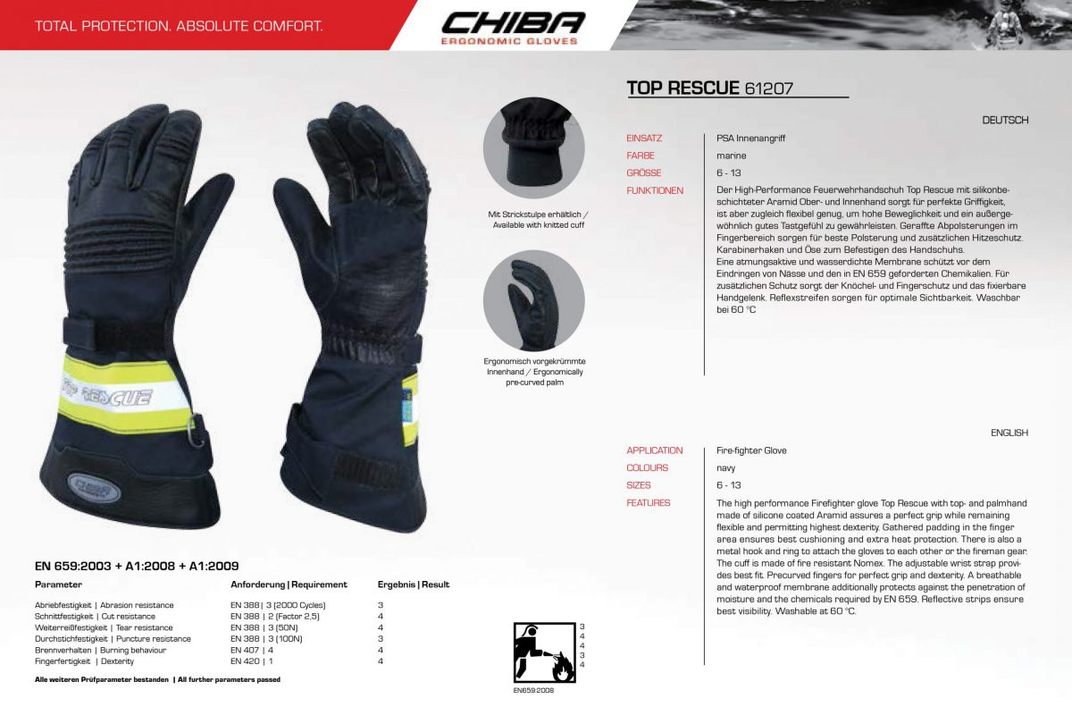 CHIBA Safety Gloves 2020 LR-8 copy