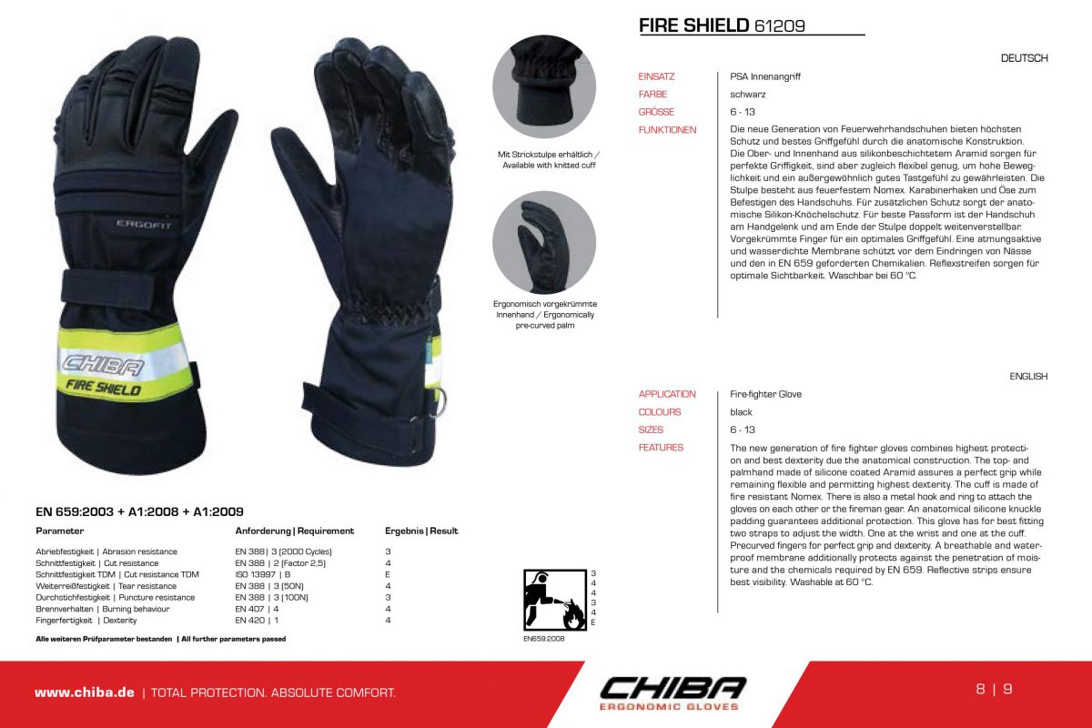 CHIBA Safety Gloves 2020 LR-9 copy